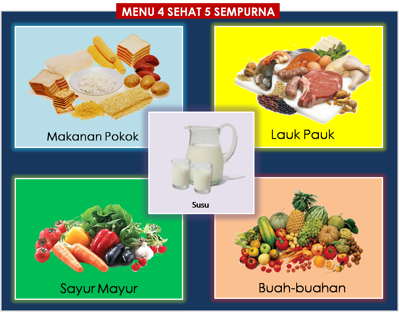 Image Gallery Makanan Seimbang